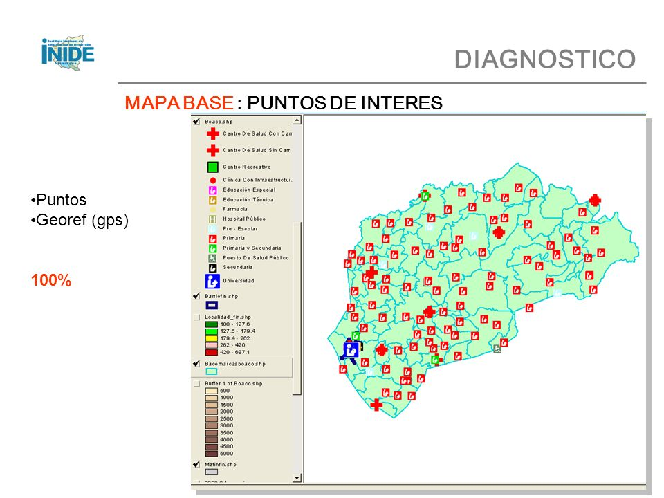 MAPA BASE : PUNTOS DE INTERES DIAGNOSTICO Puntos Georef (gps) 100%