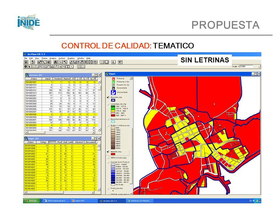 PROPUESTA CONTROL DE CALIDAD: TEMATICO SIN LETRINAS