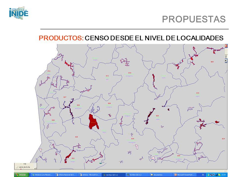 PROPUESTAS PRODUCTOS: CENSO DESDE EL NIVEL DE LOCALIDADES