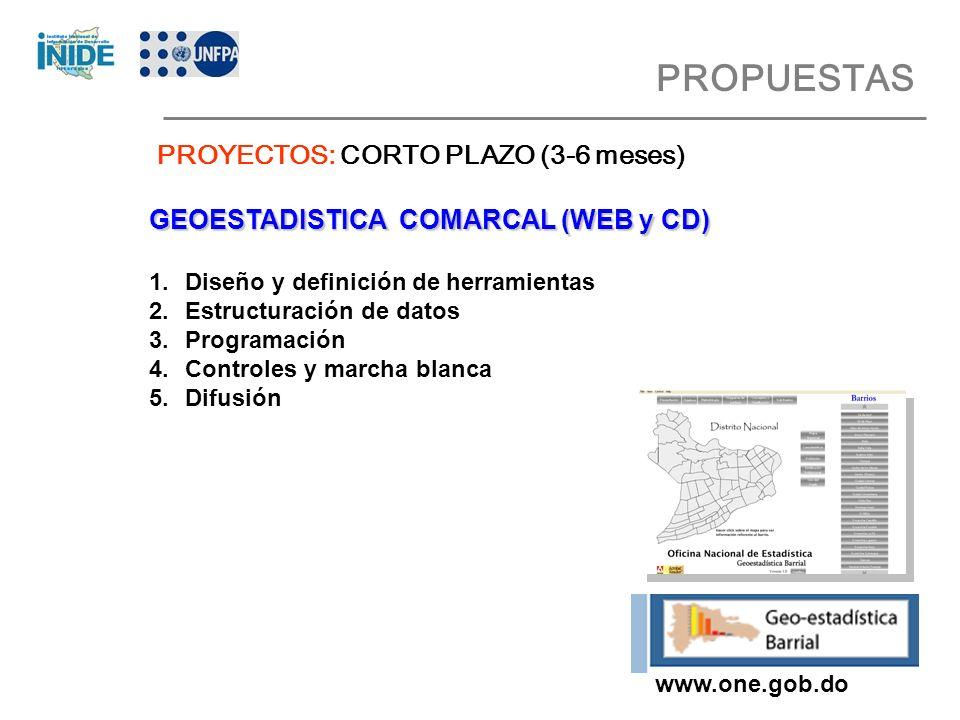 PROPUESTAS PROYECTOS: CORTO PLAZO (3-6 meses) GEOESTADISTICA COMARCAL (WEB y CD) 1.Diseño y definición de herramientas 2.Estructuración de datos 3.Programación 4.Controles y marcha blanca 5.Difusión www.one.gob.do