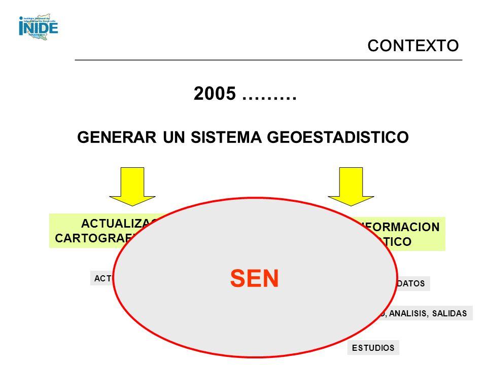 PROPUESTAS rponcec@uc.cl COMPAÑÍA Nª 1675 DPTO.115 – Santiago.