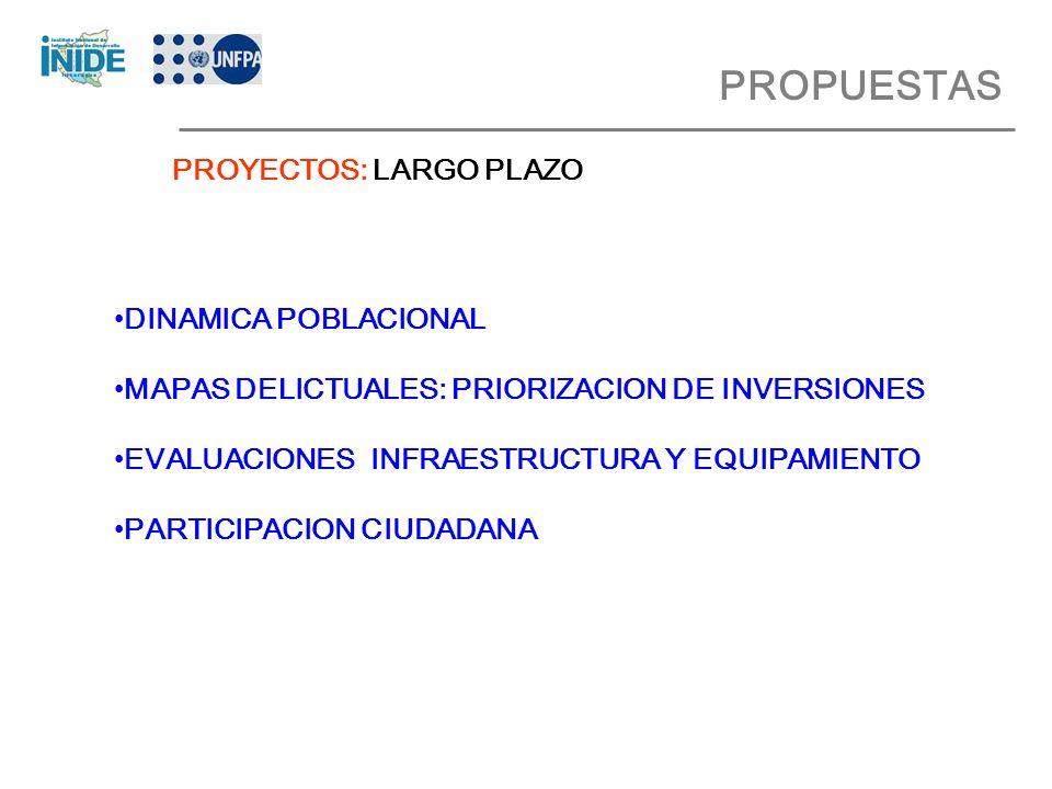 APLICACIONES DINAMICA POBLACIONAL MAPAS DELICTUALES: PRIORIZACION DE INVERSIONES EVALUACIONES INFRAESTRUCTURA Y EQUIPAMIENTO PARTICIPACION CIUDADANA PROPUESTAS PROYECTOS: LARGO PLAZO