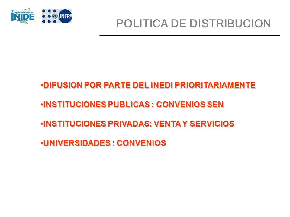 DIFUSION POR PARTE DEL INEDI PRIORITARIAMENTEDIFUSION POR PARTE DEL INEDI PRIORITARIAMENTE INSTITUCIONES PUBLICAS : CONVENIOS SENINSTITUCIONES PUBLICAS : CONVENIOS SEN INSTITUCIONES PRIVADAS: VENTA Y SERVICIOSINSTITUCIONES PRIVADAS: VENTA Y SERVICIOS UNIVERSIDADES : CONVENIOSUNIVERSIDADES : CONVENIOS PARTICIPACION CIUDADANA LA CIENAGA POLITICA DE DISTRIBUCION