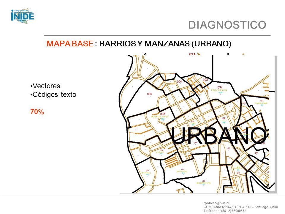 PROPUESTAS PROYECTOS: MEDIANO PLAZO (6 meses a 1 año) PUBLICACION COBERTURA DE EQUIPAMIENTO Cartografía y estadística a nivel de comunidades con la cobertura espacial de los servicios de educación y salud.
