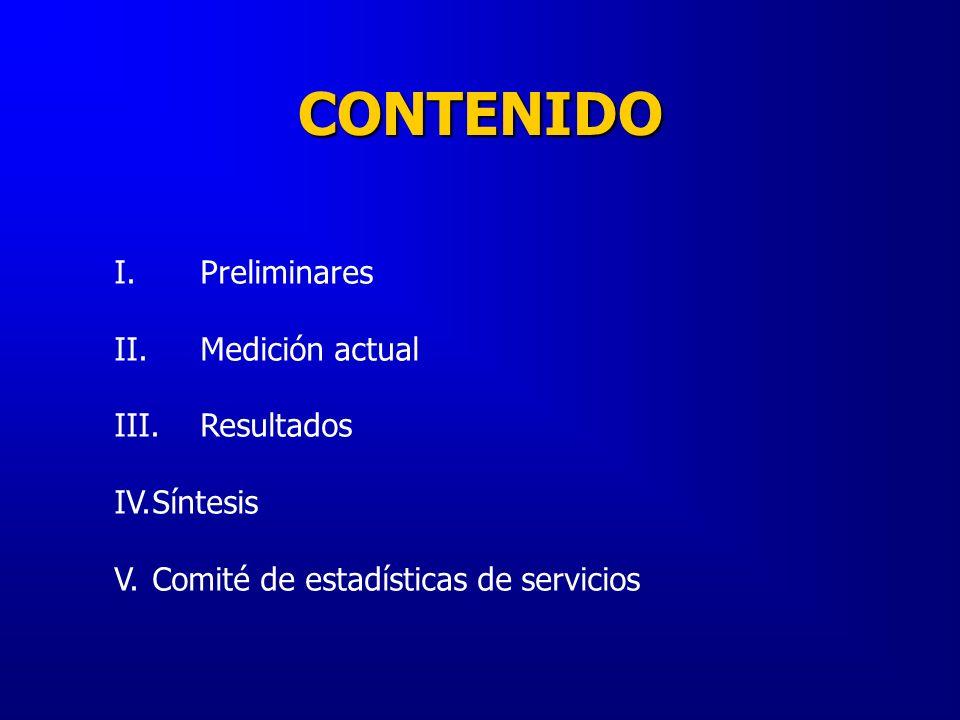 COMPOSICÍON ACTUAL DEL DIRECTORIO A las empresas se les solicita información a través de 22 formatos de encuesta, dependiendo de su actividad.