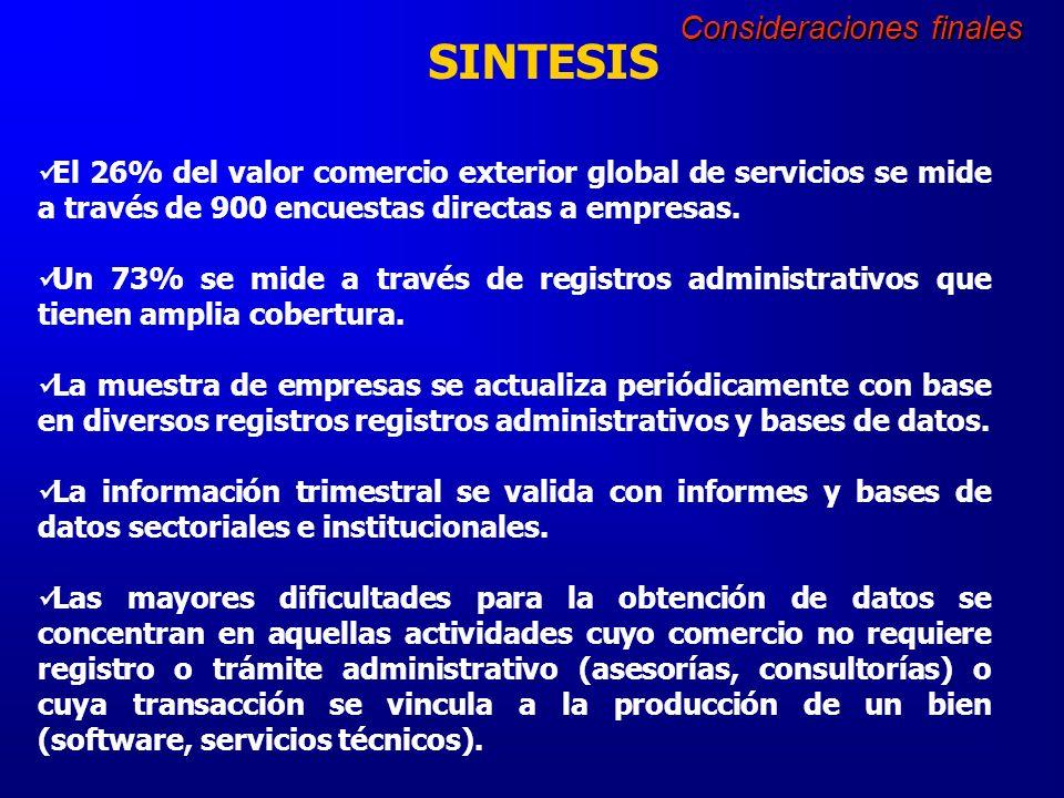 IV. SINTESIS
