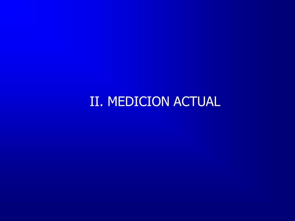 II. MEDICION ACTUAL