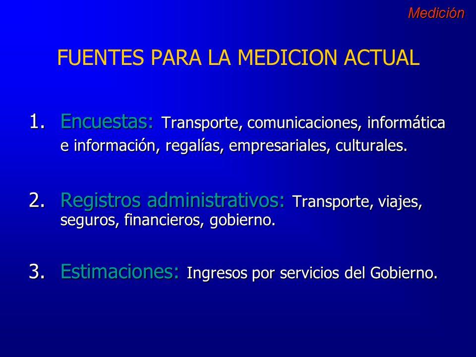 ESTIMACIONES Gasto de embajadas extranjeras en Colombia. Medición - Estimaciones