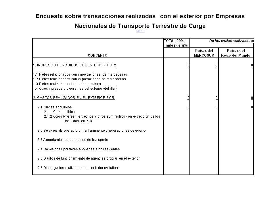 Encuesta sobre transacciones realizadas con el exterior por Empresas Nacionales de Transporte Terrestre de Carga Menu Menu