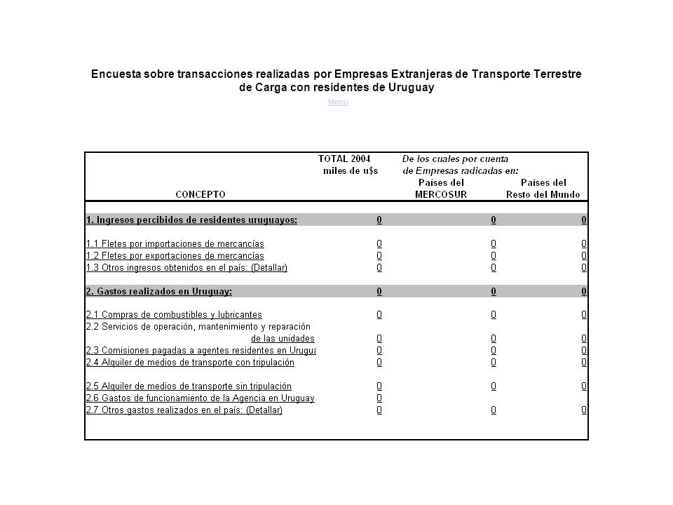 Encuesta sobre transacciones realizadas por Empresas Extranjeras de Transporte Terrestre de Carga con residentes de Uruguay Menu Menu