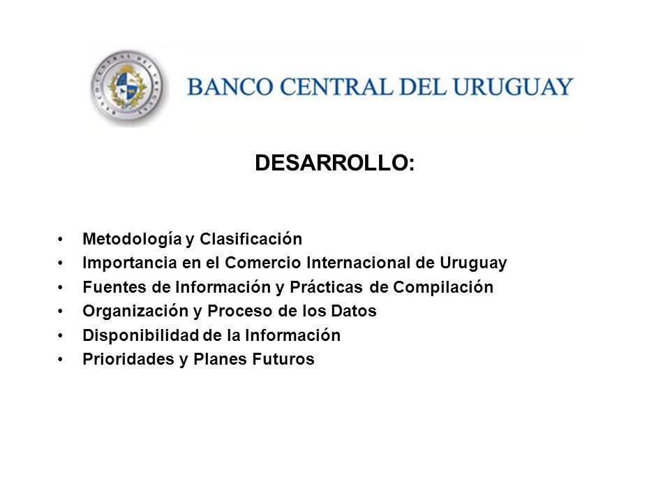 DESARROLLO: Metodología y Clasificación Importancia en el Comercio Internacional de Uruguay Fuentes de Información y Prácticas de Compilación Organización y Proceso de los Datos Disponibilidad de la Información Prioridades y Planes Futuros