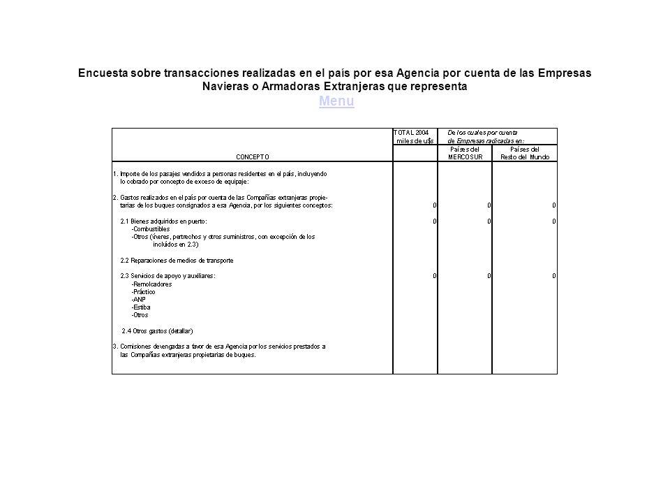 Encuesta sobre transacciones realizadas en el país por esa Agencia por cuenta de las Empresas Navieras o Armadoras Extranjeras que representa Menu Menu