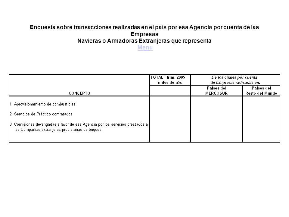 Encuesta sobre transacciones realizadas en el país por esa Agencia por cuenta de las Empresas Navieras o Armadoras Extranjeras que representa MenuMenu