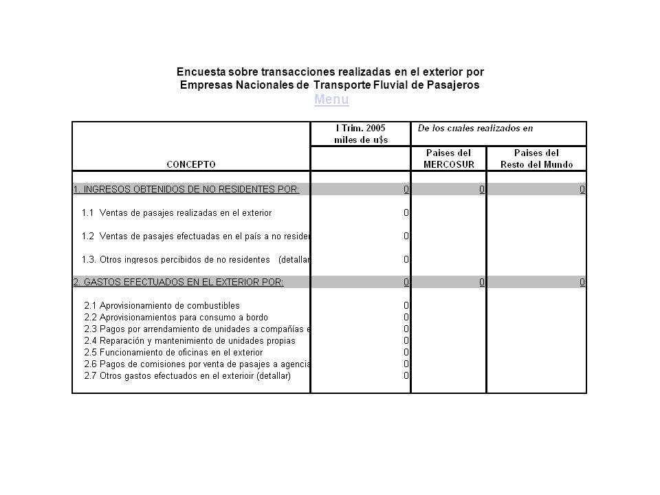 Encuesta sobre transacciones realizadas en el exterior por Empresas Nacionales de Transporte Fluvial de Pasajeros Menu Menu