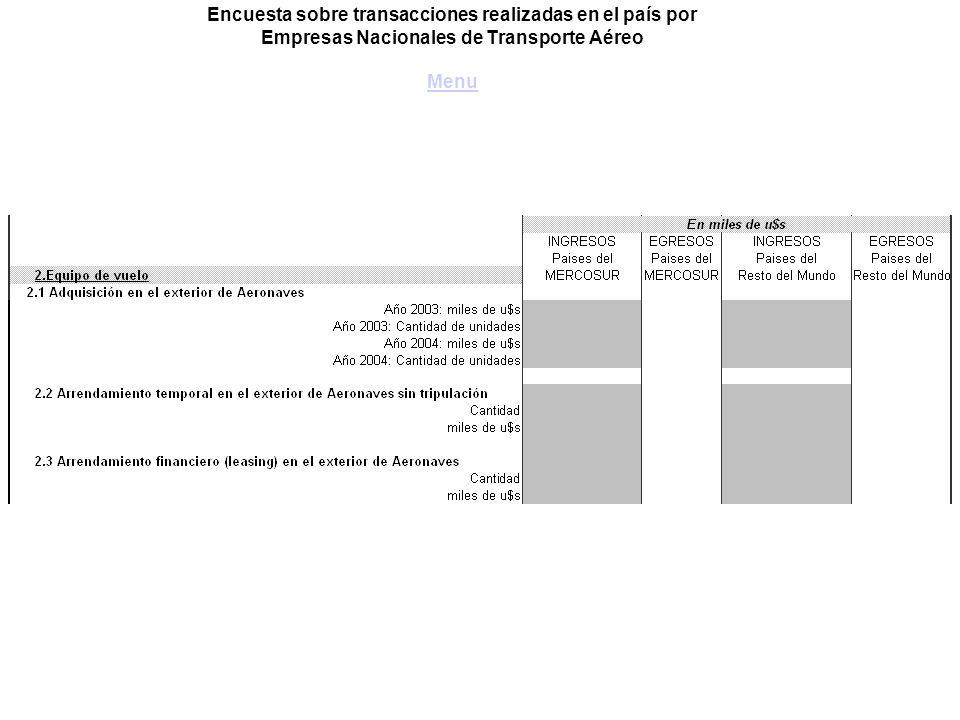 Encuesta sobre transacciones realizadas en el país por Empresas Nacionales de Transporte Aéreo Menu Menu