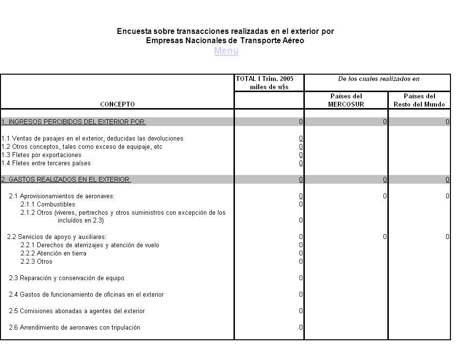 Encuesta sobre transacciones realizadas en el exterior por Empresas Nacionales de Transporte Aéreo Menu Menu