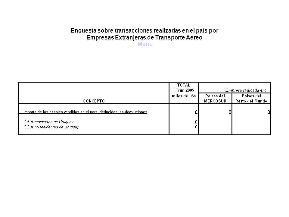 Encuesta sobre transacciones realizadas en el país por Empresas Extranjeras de Transporte Aéreo MenuMenu