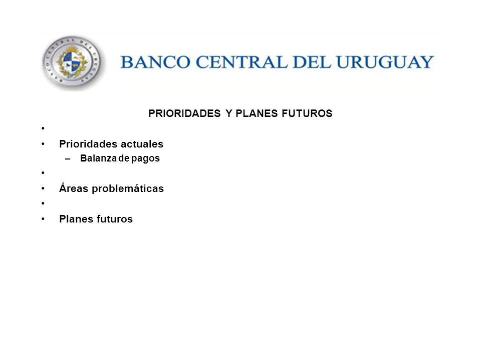 PRIORIDADES Y PLANES FUTUROS Prioridades actuales –Balanza de pagos Áreas problemáticas Planes futuros