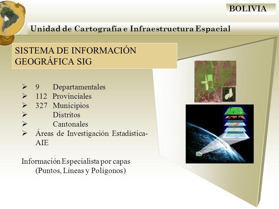 BOLIVIA Unidad de Cartografía e Infraestructura Espacial SISTEMA DE INFORMACIÓN GEOGRÁFICA SIG 9 Departamentales 112 Provinciales 327 Municipios Distr