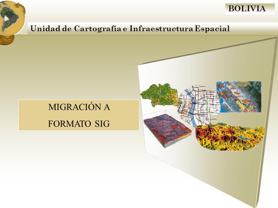 BOLIVIA Unidad de Cartografía e Infraestructura Espacial MIGRACIÓN A FORMATO SIG