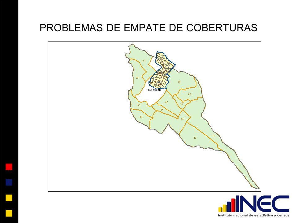 PROBLEMAS DE EMPATE DE COBERTURAS