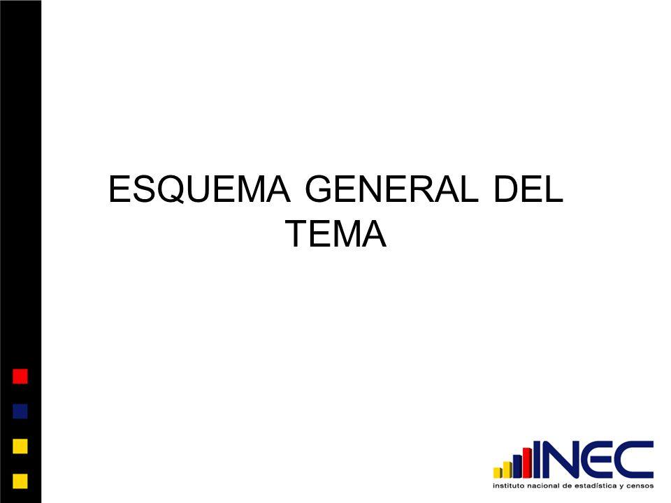 ESQUEMA GENERAL DEL TEMA