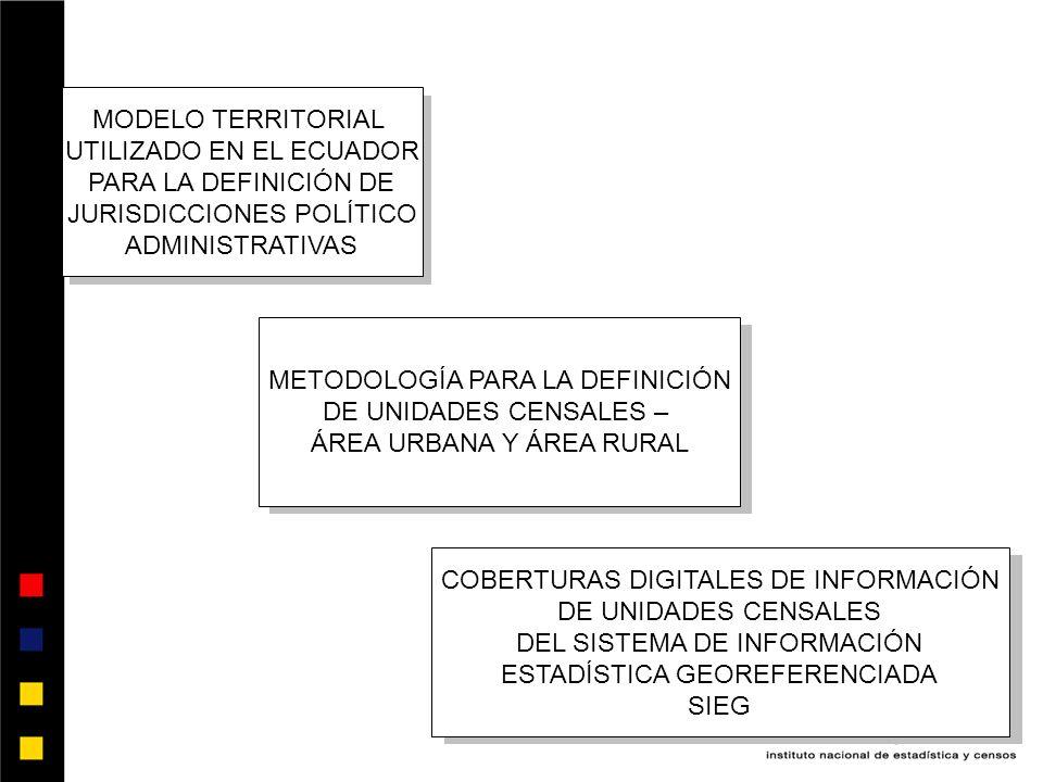 MODELO TERRITORIAL UTILIZADO EN EL ECUADOR PARA LA DEFINICIÓN DE JURISDICCIONES POLÍTICO ADMINISTRATIVAS METODOLOGÍA PARA LA DEFINICIÓN DE UNIDADES CENSALES – ÁREA URBANA Y ÁREA RURAL COBERTURAS DIGITALES DE INFORMACIÓN DE UNIDADES CENSALES DEL SISTEMA DE INFORMACIÓN ESTADÍSTICA GEOREFERENCIADA SIEG