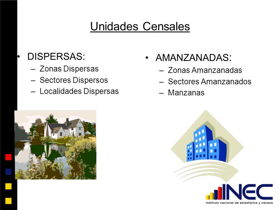 Unidades Censales DISPERSAS: –Zonas Dispersas –Sectores Dispersos –Localidades Dispersas AMANZANADAS : –Zonas Amanzanadas –Sectores Amanzanados –Manzanas