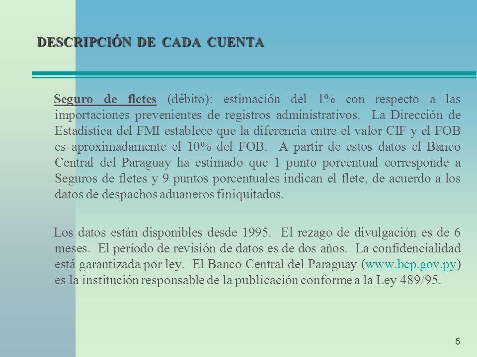 5 DESCRIPCIÓN DE CADA CUENTA Seguro de fletes (débito): estimación del 1% con respecto a las importaciones prevenientes de registros administrativos.