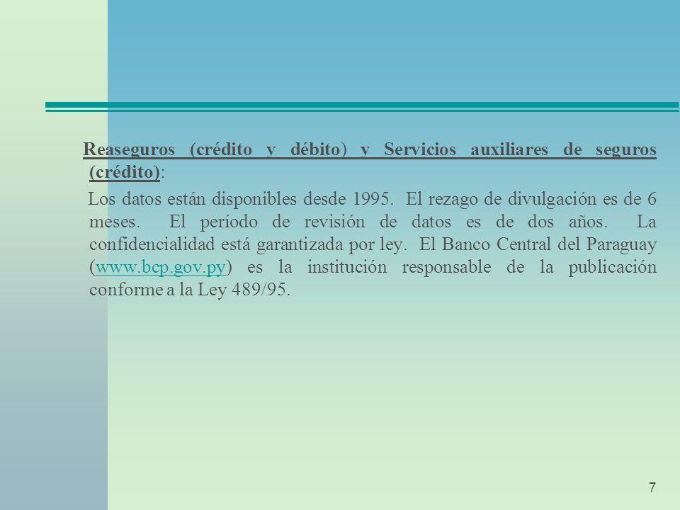 7 Reaseguros (crédito y débito) y Servicios auxiliares de seguros (crédito): Los datos están disponibles desde 1995.