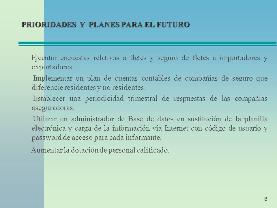 8 PRIORIDADES Y PLANES PARA EL FUTURO Ejecutar encuestas relativas a fletes y seguro de fletes a importadores y exportadores.