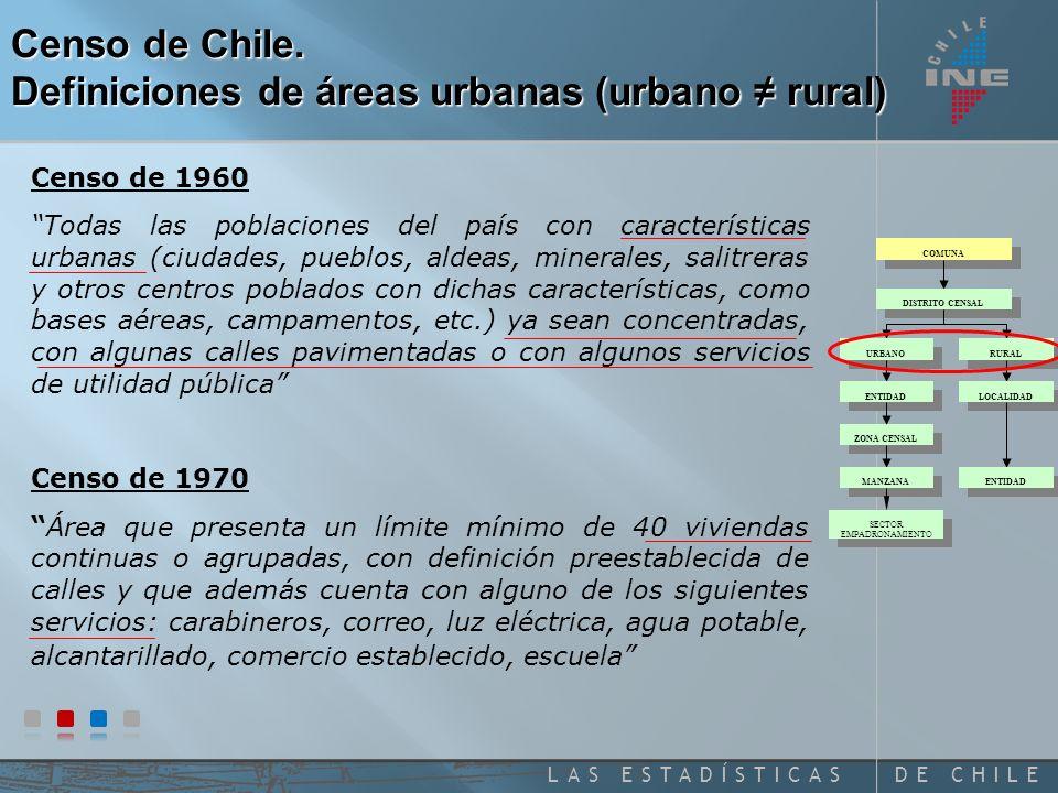 DE CHILELAS ESTADÍSTICAS ZONA URBANA Y RURAL En Chile, el INE ha manejado históricamente estas dos realidades en forma dicotómica, es decir lo URBANO