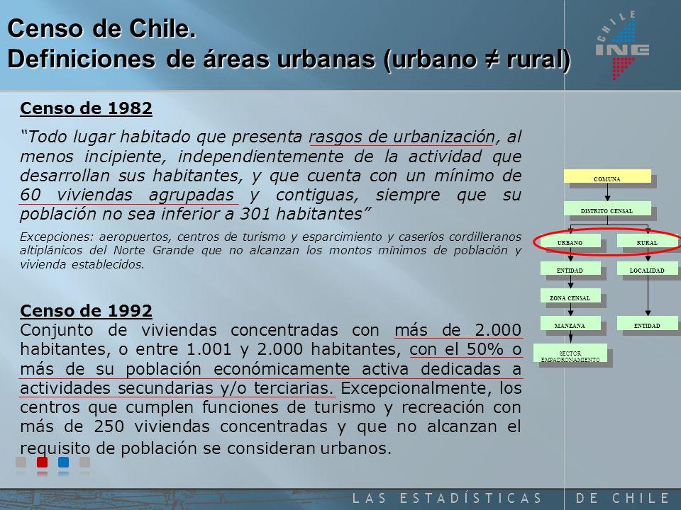 DE CHILELAS ESTADÍSTICAS Censo de Chile. Definiciones de áreas urbanas (urbano rural) Censo de 1960 Todas las poblaciones del país con características