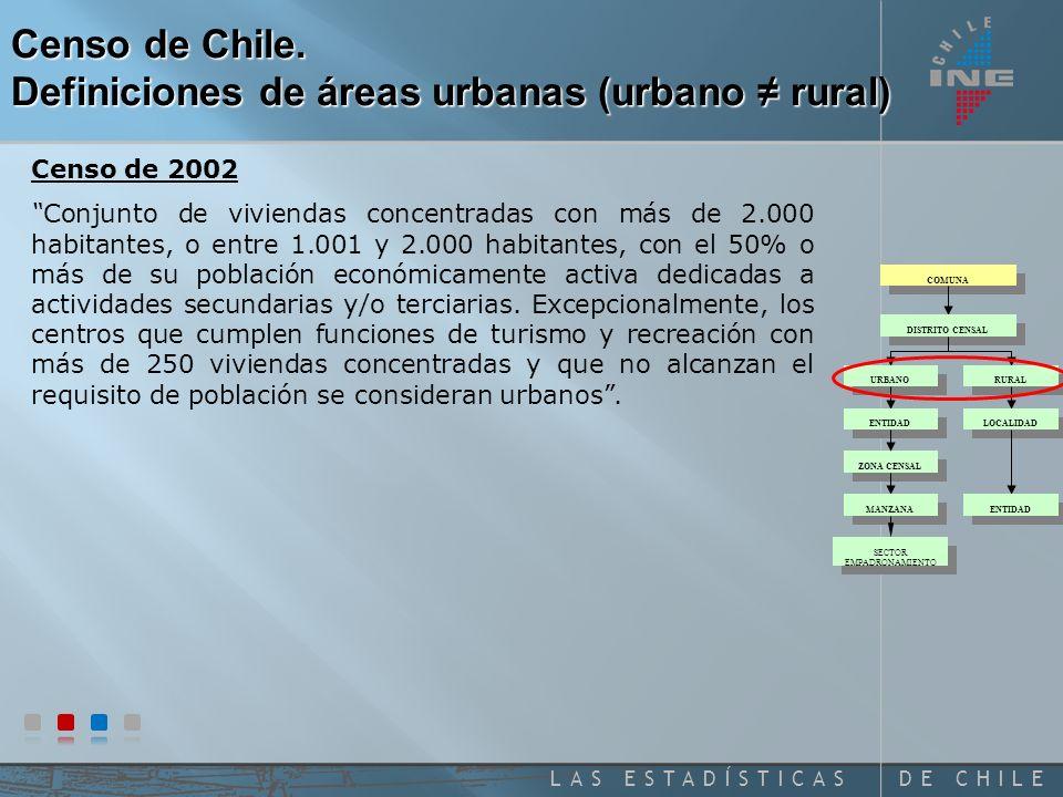 DE CHILELAS ESTADÍSTICAS Censo de 1982 Todo lugar habitado que presenta rasgos de urbanización, al menos incipiente, independientemente de la activida