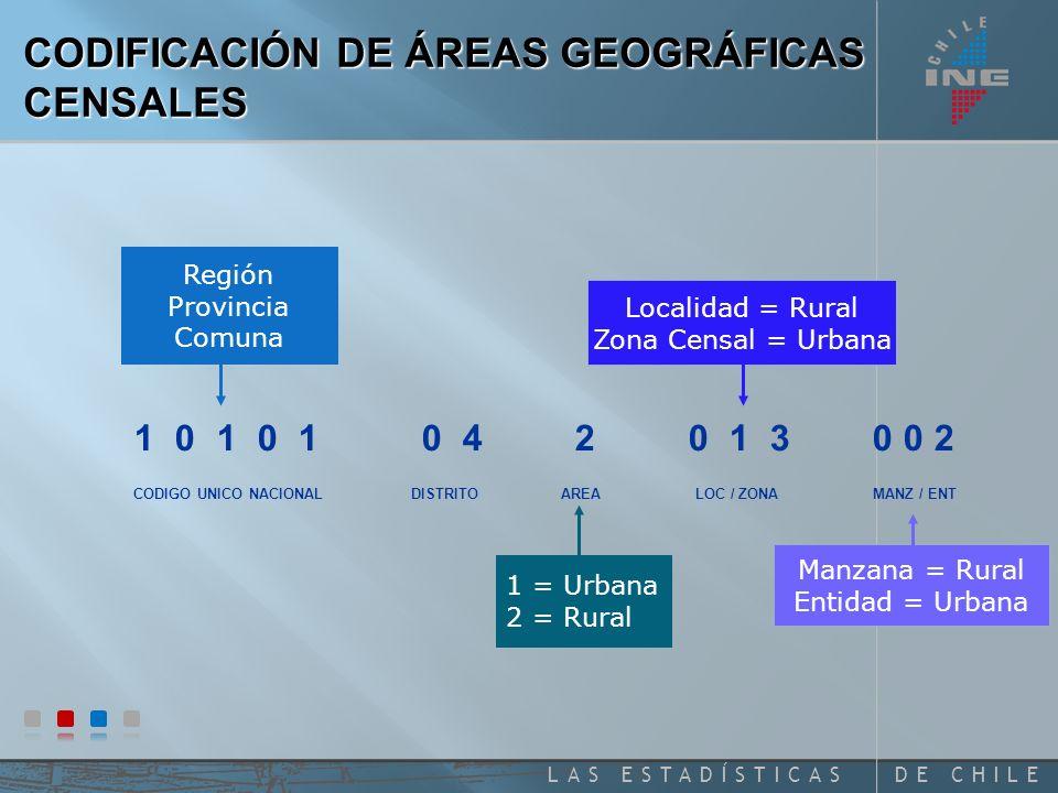 DE CHILELAS ESTADÍSTICAS S1 S2 S3 S4 S1 S2 S1 S2 Pangal (Cs) Pangal (Al) Pangal (F) 1 2 3 3 1 2 4 1 2 3 4 5 6 7 8 9 10 11 12 13 14 15 PANGAL División