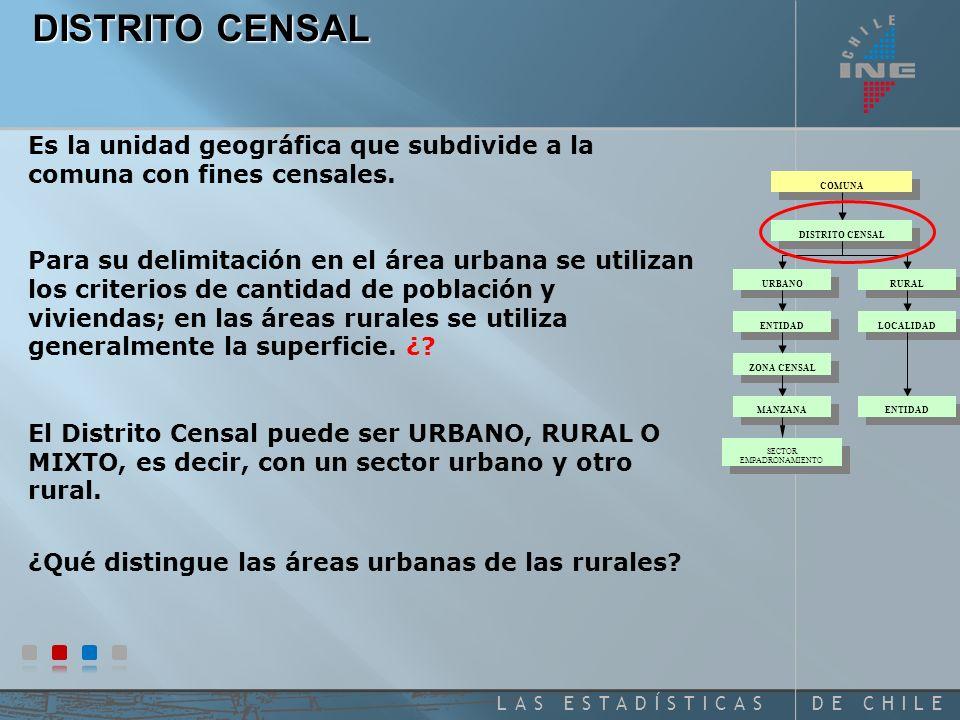 DE CHILELAS ESTADÍSTICAS DISTRITO CENSAL Es la unidad geográfica que subdivide a la comuna con fines censales.