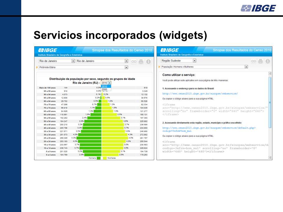 Servicios incorporados (widgets)