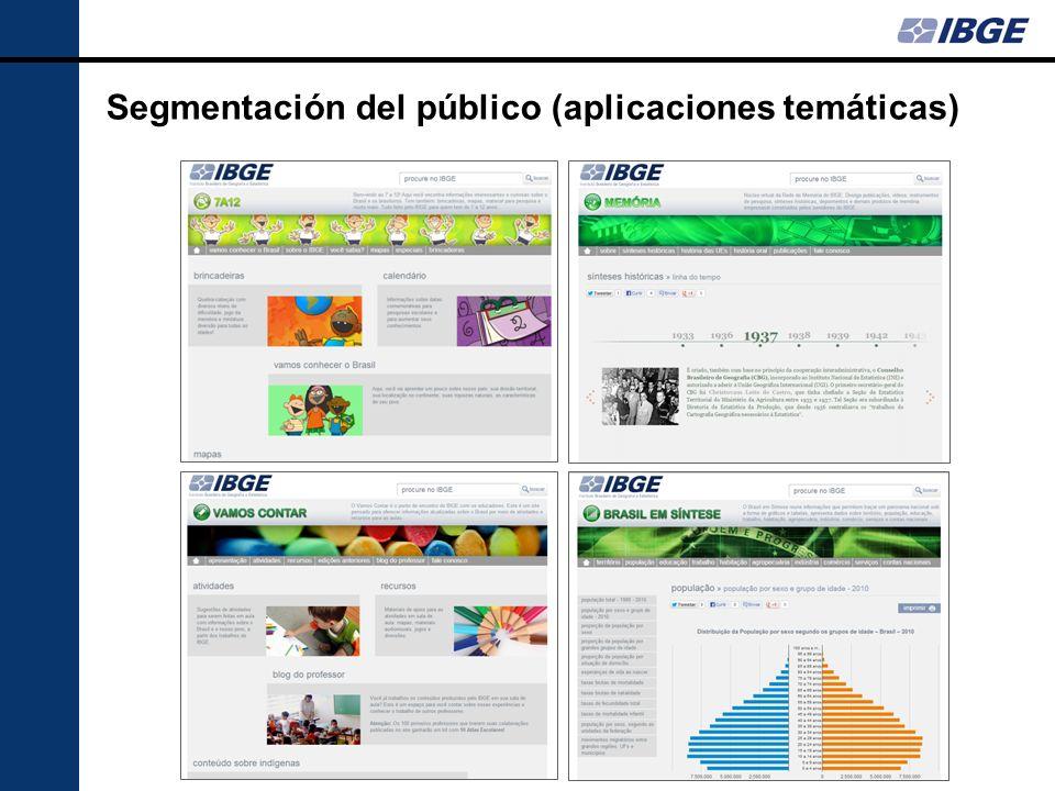 Segmentación del público (aplicaciones temáticas)