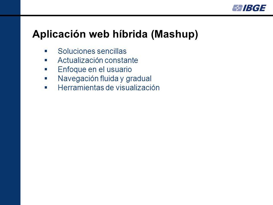 Aplicación web híbrida (Mashup) Soluciones sencillas Actualización constante Enfoque en el usuario Navegación fluida y gradual Herramientas de visualización