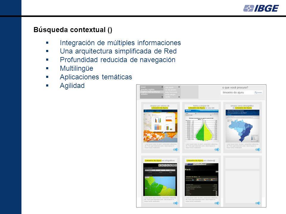 Búsqueda contextual () Integración de múltiples informaciones Una arquitectura simplificada de Red Profundidad reducida de navegación Multilingüe Aplicaciones temáticas Agilidad