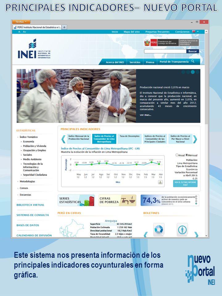 Se muestra una lista paginada de las últimas noticias producidas por el INEI.