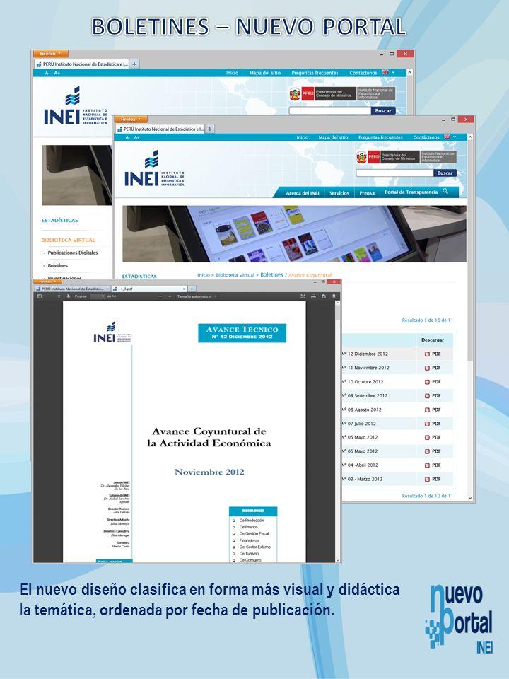 Muestra un listado de las publicaciones desarrolladas por el INEI; ofrece observar una ficha técnica y además, permite la visualización en línea o descarga de las mismas.