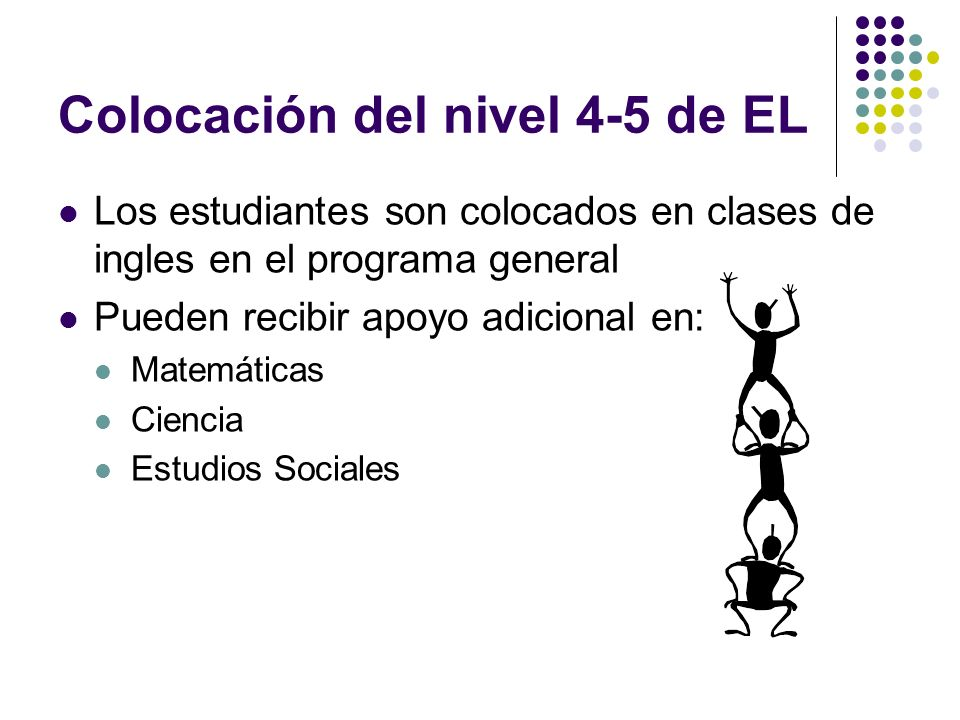 Colocación del nivel 4-5 de EL Los estudiantes son colocados en clases de ingles en el programa general Pueden recibir apoyo adicional en: Matemáticas