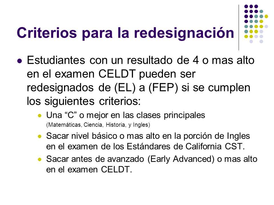 Criterios para la redesignación Estudiantes con un resultado de 4 o mas alto en el examen CELDT pueden ser redesignados de (EL) a (FEP) si se cumplen