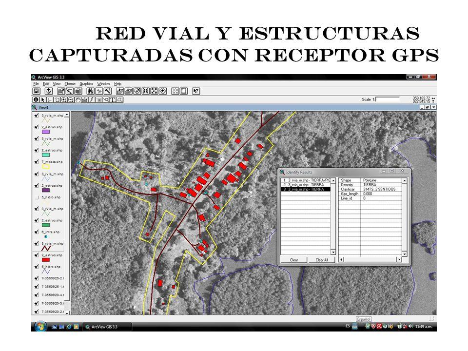 ARCHIVOS DEL RECEPTOR GPS Y ATRIBUTOS DE LAS ESTRUCTURAS
