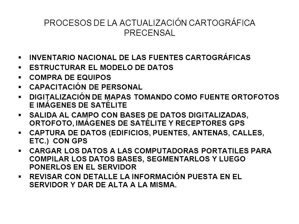 SUPERFICIE: 75,517 KM 2 POBLACIÓN (CENSO 2000): 2,831,364 VIVIENDAS PARTICULARES OCUPADAS (CENSO 2000): 684,560 REPÚBLICA DE PANAMA FUENTE: DIVISIÓN P