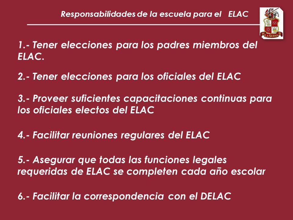 Responsabilidades de la escuela para el ELAC 1.- Tener elecciones para los padres miembros del ELAC.