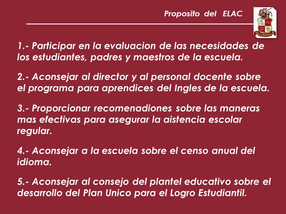 1.- Participar en la evaluacion de las necesidades de los estudiantes, padres y maestros de la escuela.