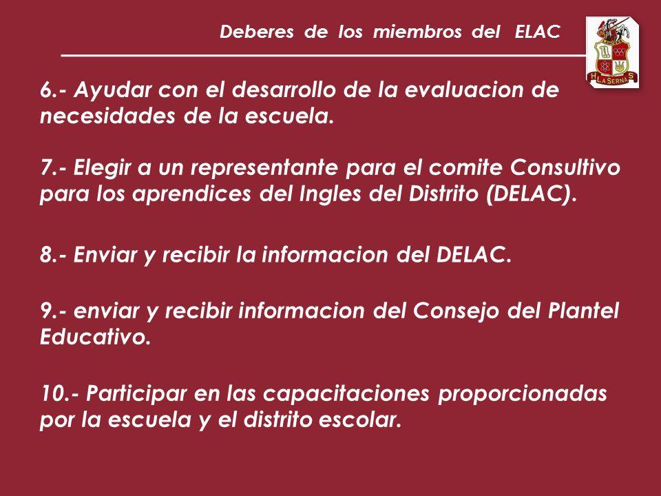 Deberes de los miembros del ELAC 6.- Ayudar con el desarrollo de la evaluacion de necesidades de la escuela.