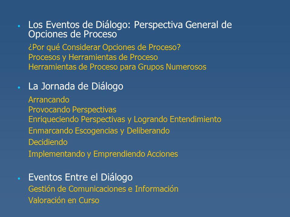 Los Eventos de Diálogo: Perspectiva General de Opciones de Proceso ¿Por qué Considerar Opciones de Proceso? Procesos y Herramientas de Proceso Herrami